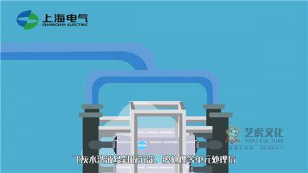 三维工业设计动画
