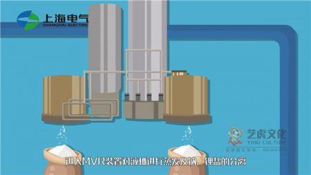 三维工业设计动画制作
